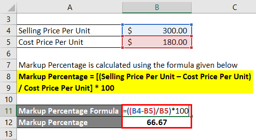 Calculation of Markup Percentage for Example 1