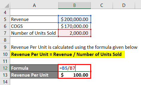 Calculation of Revenue Per Unit