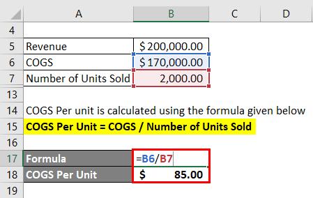 Calculation of COGS Per Unit