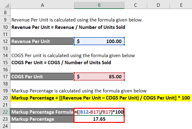 Calculation of Markup Percentage for Example 2