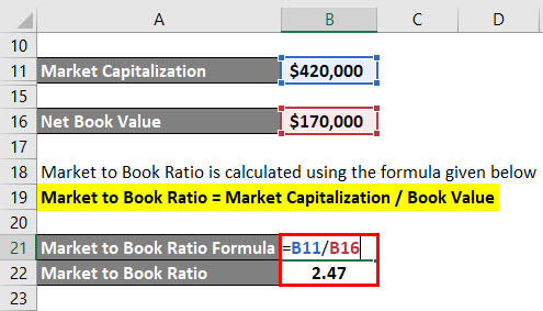 Market to Book Ratio Formula Example 1-4