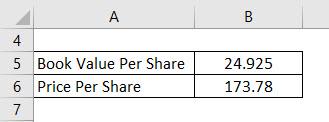 Market to Book Ratio Formula Example 3-1