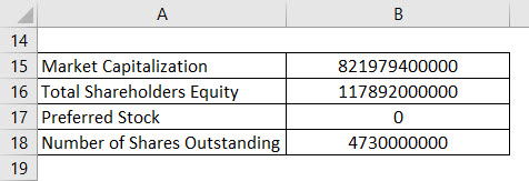 Market to Book Ratio Formula Example 3-3