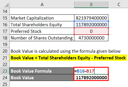 Calculation of Book Value for example 3