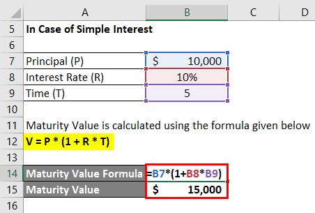 Calculation of Maturity Value Using Simple interest
