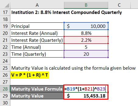 Calculation of Maturity Value for Quarterly