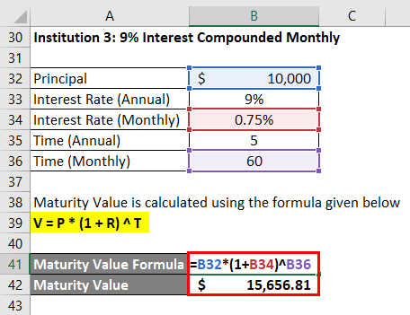 Calculation of Maturity Value for monthly