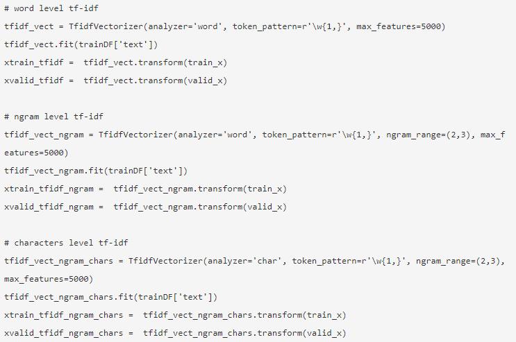 NLP in Python 14