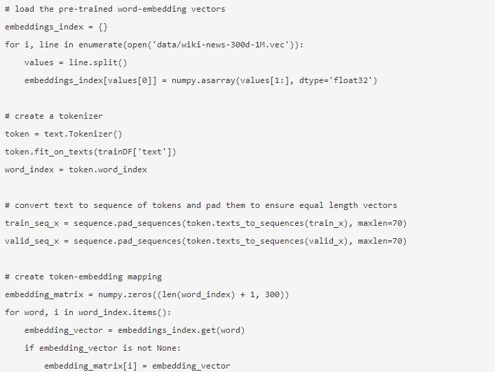 NLP in Python 15
