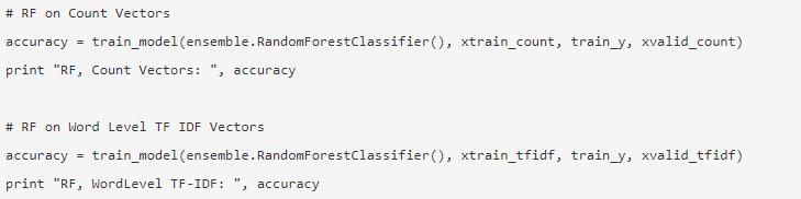 Random Forest model(1)