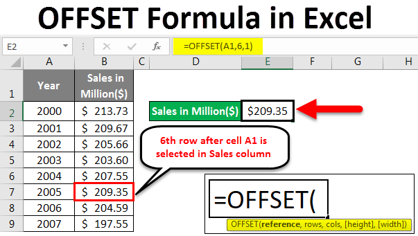 OFFSET Formula in Excel