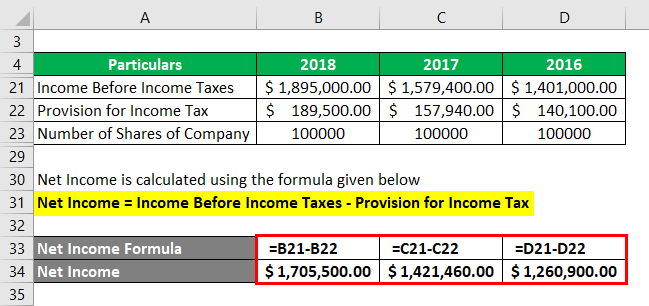 Calculation of net income
