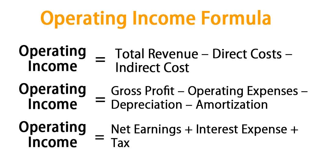 Operating Income Formula | Calculator (Excel template)