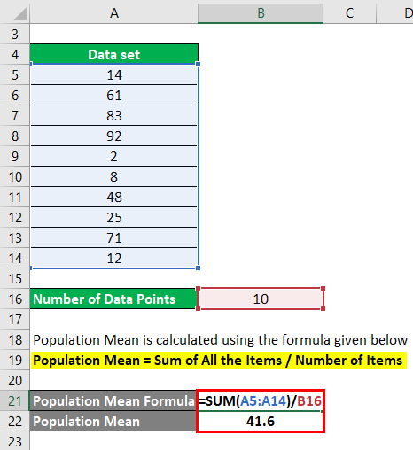 Calculation of Population Mean for data set values