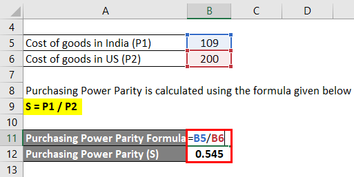 Calculation of Purchasing Power Parity for example 1
