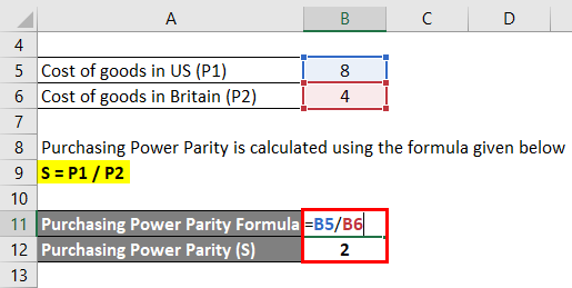 Calculation of Purchasing Power Parity for example 2