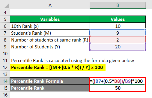 Calculation of Percentile Rank for example 1