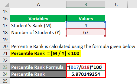 Result For Sample B
