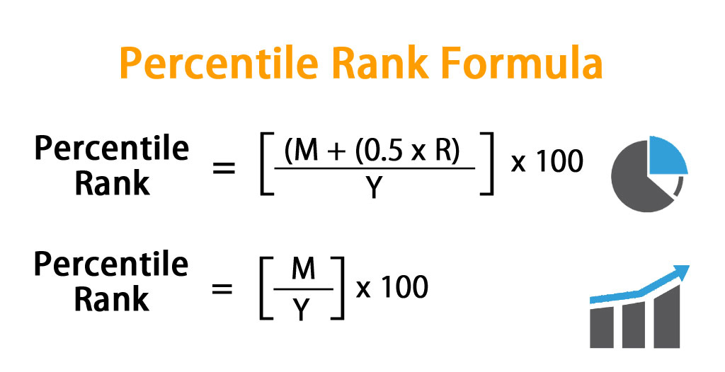 Percentile Rank Formula