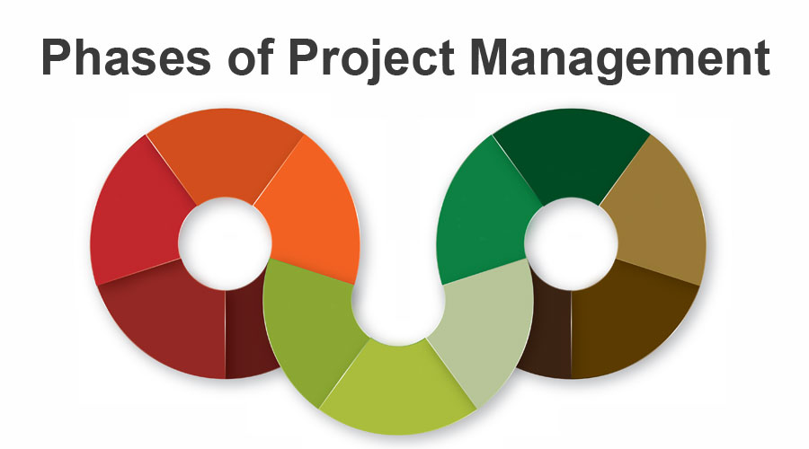 Phases-of-Project-Management