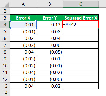 R - Squared Formula Example 2-2