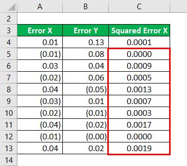 R - Squared Formula Example 2-4