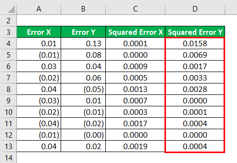 R - Squared Formula Example 2-5