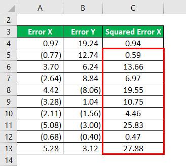 R - Squared Formula Example 3-4