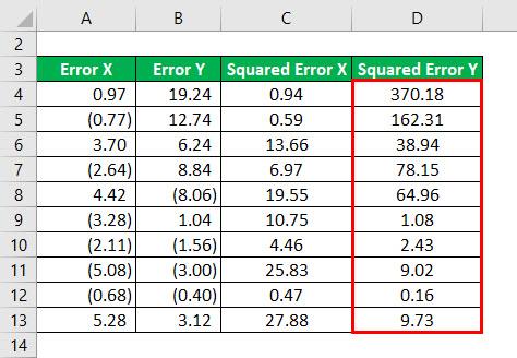 R - Squared Formula Example 3-5