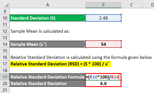 Relative Standard Deviation Formula | RSD Calculator (Excel