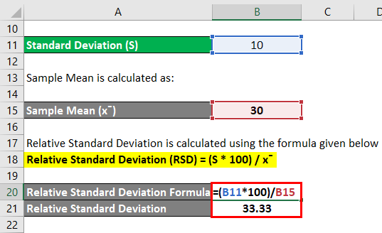 Calculation of Relative Standard Deviation for example 2