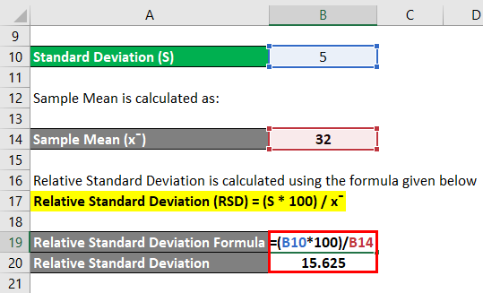 Calculation of Relative Standard Deviation for example 3
