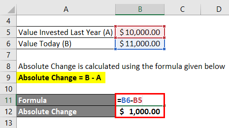 Calculation of Absolute Change for Example 1
