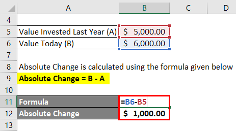 Calculation of Absolute Change for Example 2