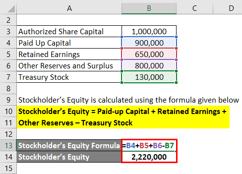 Calculation of Stockholder's Equity Formula 3
