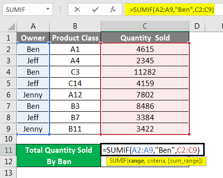 SUMIF With Multiple Criteria Example 1-2