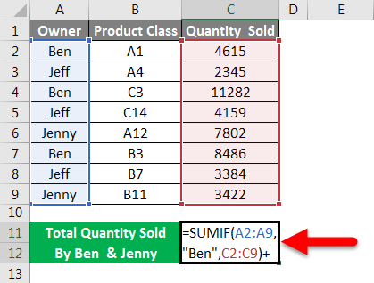 SUMIF With Multiple Criteria Example 2-4