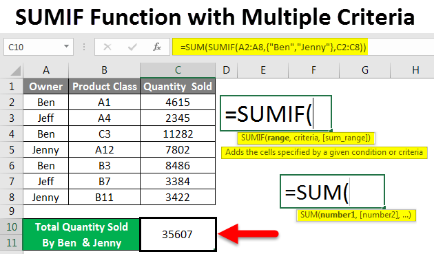 SUMIF With Multiple Criteria