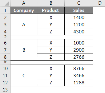 SUMIF with OR Data 1