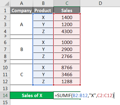SUMIF with OR Example 1-3