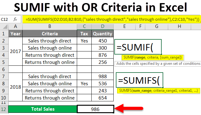 SUMIF with OR in Excel