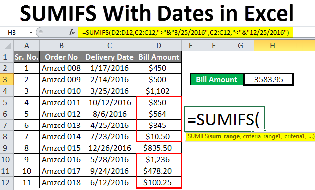 SUMIFS With Dates in Excel