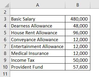 Salary Formula Example 2-1