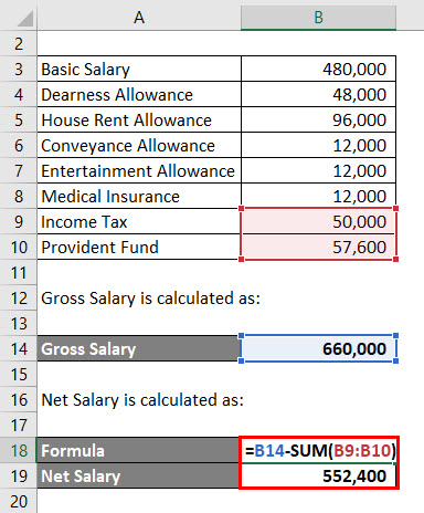 Calculation of Net Salary for Example 2