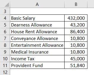 Salary Formula Example 3-1