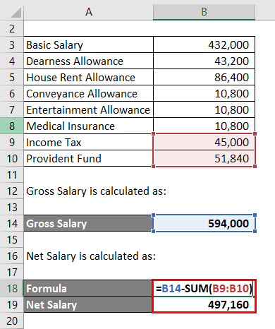 Calculation of Net Salary for Example 3