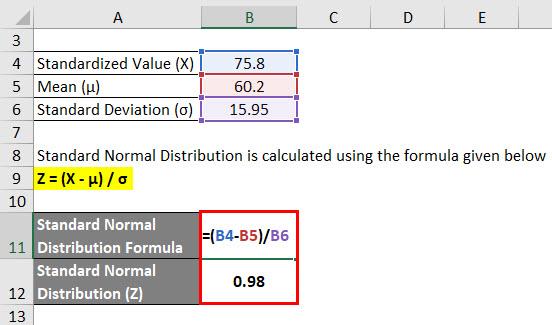 Standard Normal Distribution Formula Example 1-2