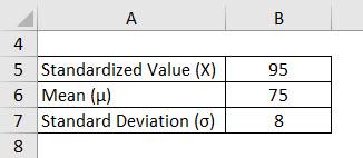Standard Normal Distribution Formula Example 2-1