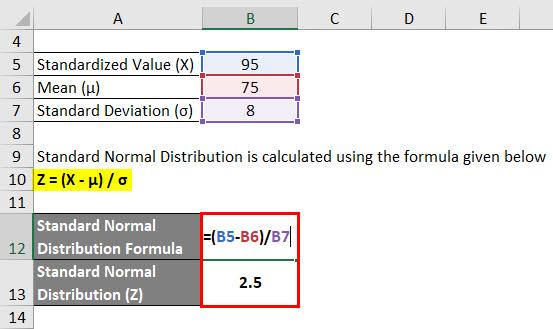 Standard Normal Distribution Formula Example 2-2