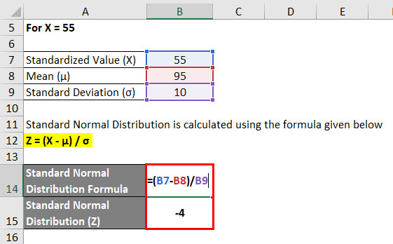Standard Normal Distribution Formula | Calculator (Excel